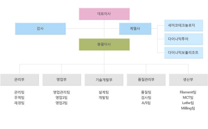 ttmkorea_content.jpg